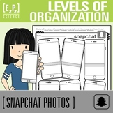 Ecological Levels of Organization Snapchat Template