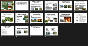 Ecological Succession Lesson - Ecology PowerPoint Lesson Package