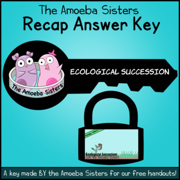 Ecological Succession Recap Answer KEY by The Amoeba Sisters (Answer Key)