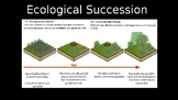 Ecological Succession lesson and Interactive lab