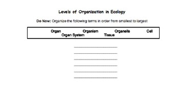 Ecological levels of Organization Power Point