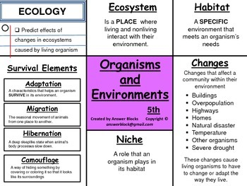 Ecology 5th