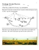 Ecology Unit Homework, Nonliving Factors and Cycles