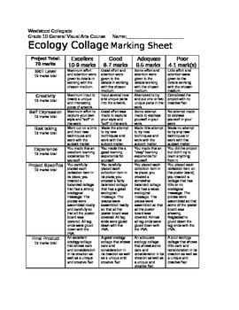 Ecology Collage Marking Sheet