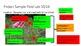 Ecology Field Lab For Middle School:  Quadrat Study