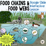 Ecology: Food Webs and Energy Pyramids Google Slides Interactive Lesson