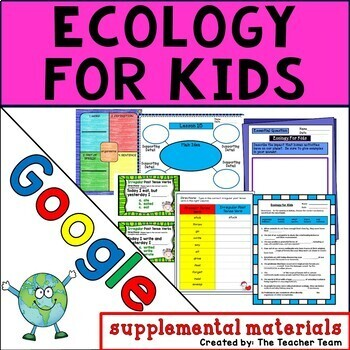 Ecology For Kids Journeys 4th Grade Unit 3 Lesson 15 Google Drive Resource