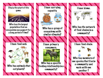 Ecology I have...who has? Review Game