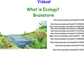 Ecology / Interactions of Life - Unit Calendar, SWBATs, Unit Intro Presentation
