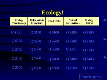 Ecology JEOPARDY!