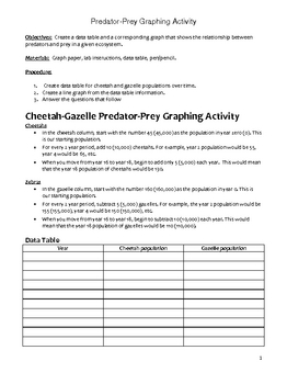 Worksheets Predator Prey Worksheet middle school ecology lab by educator super store teachers predator prey graphing activity