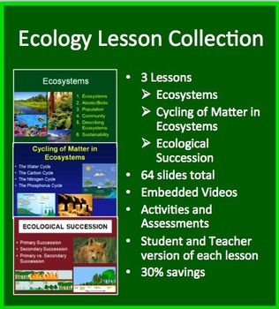 Ecology Lesson Collection-Ecosystems,Cycling of Matter and