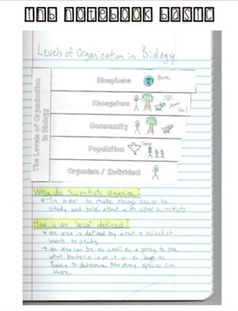 Ecology Levels of Organization Notebook & Short Research Rubric Assignment