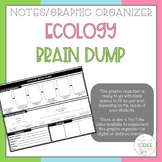 Ecology Notes/Brain Dump - Includes Video for Distance Learning