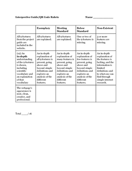 Ecology Project (QR Coded Interpretive Guide) with Scoring Rubric