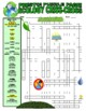 Ecology Puzzle Page (Wordsearch and Criss-Cross)