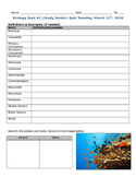 Ecology Quiz Study Guide