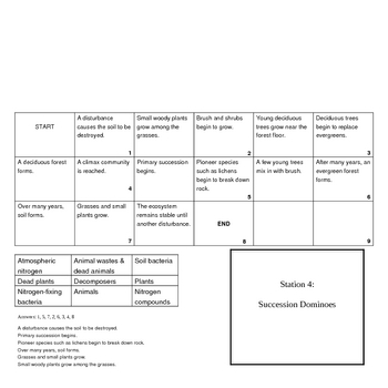 Ecology Review Stations by grubbmcc | Teachers Pay Teachers