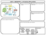 Ecology Revision Mat
