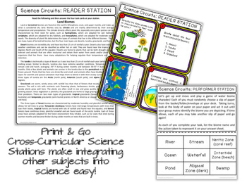 Ecology - Science Centers / Lab Stations Bundle
