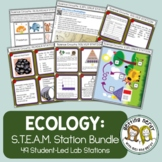 Ecology Bundle - Cross-Curricular STEAM based Science Centers / Lab Stations
