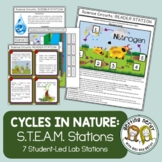 Ecology - Science Centers / Lab Stations - Cycles in Nature