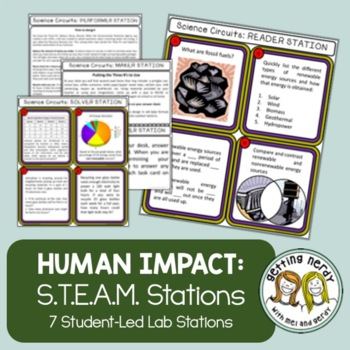 Ecology - Science Centers / Lab Stations - Human Impact
