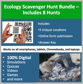 Ecology Scavenger Hunt Collection – A Digital Scavenger Hunt Activity