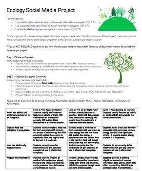 Ecology Social Media Project