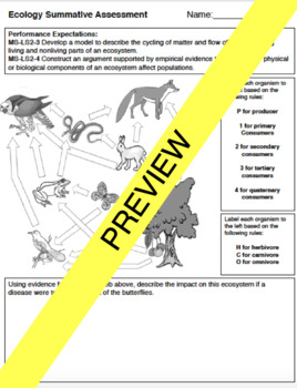 Ecology Quiz - NGSS