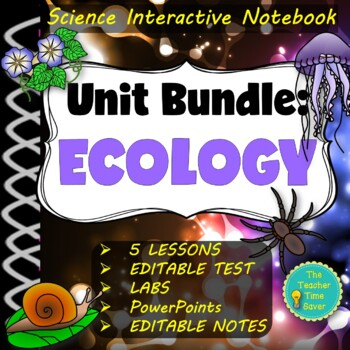 Ecology Unit Bundle (Presentation, Notes, Test, Activities, Projects and more!)