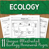 Ecology Unit Homework Page Bundle