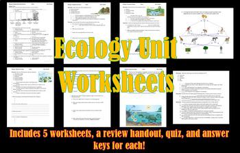 Ecology Unit Resources Part 1