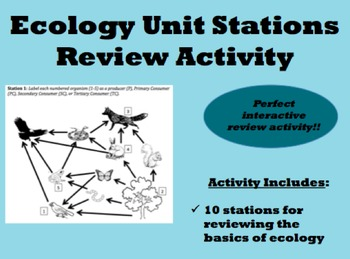 Ecology Unit Stations Review