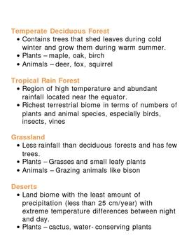 Ecology Unit Vocabulary Lesson Plan
