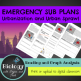 Urbanization and Urban Sprawl Analysis