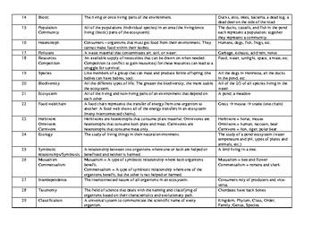 Ecology Vocabulary