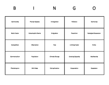 Ecology Vocabulary Bingo Cards