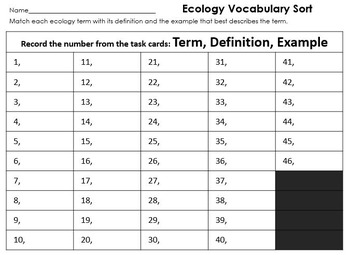 Ecology review worksheet vocabulary matching