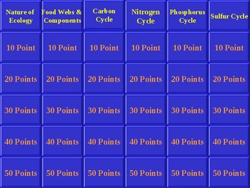 Ecology and Biogeochemical Cycles Jeopardy Review Game