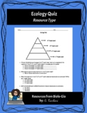 Ecology test  Duration: Approximately 20 mins (depending on level of students)