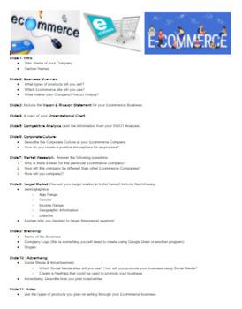 Ecommerce Ebay Slides Presentation Multimedia Marketing/Business Project PBL