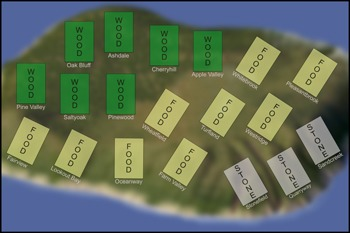 Econ Island: The premier classroom economic simulation.