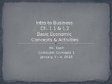 Economic Basics - Intro To Business Ch. 1