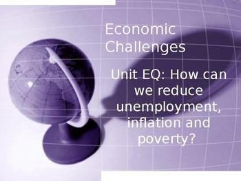 Economic Challenges Unit PowerPoint