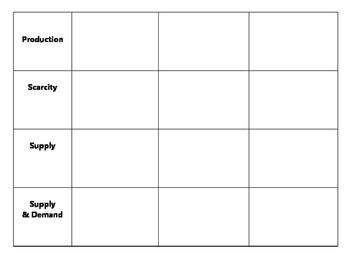 Economic Concepts Vocabulary Activity (Virginia Civics SOL CE.11a)