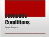 Intro to Business: Economic Conditions