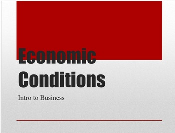 Intro to Business: Economic Conditions