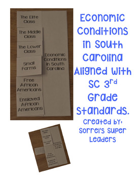 Economic Conditions in South Carolina