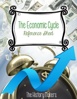 Economic Cycle: Reference Sheet